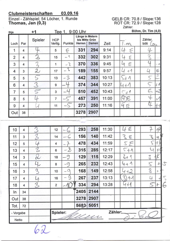 scorecard thomas jan 20160903